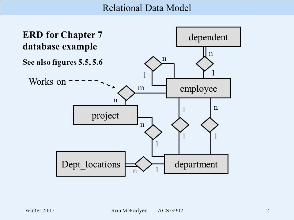 ERD for Chapter 7 database example dependent