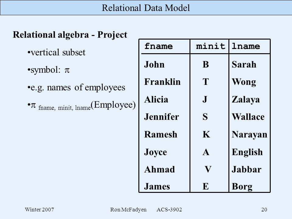 Relational algebra - Project vertical subset symbol: 