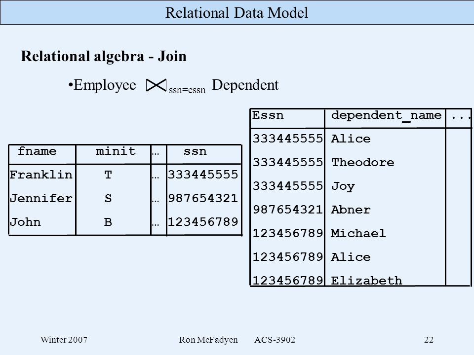 Relational algebra - Join Employee ssn=essn Dependent