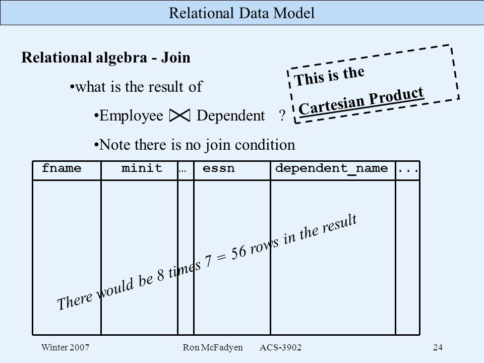 Relational algebra - Join what is the result of Employee Dependent
