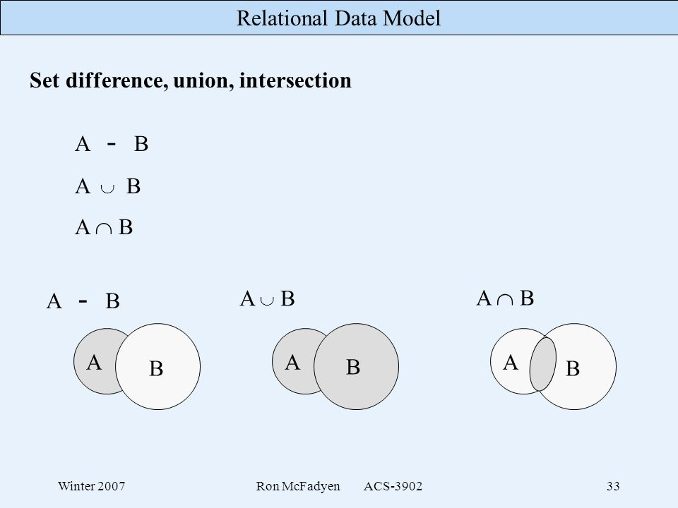 Set difference, union, intersection