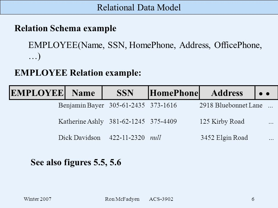 EMPLOYEE Name SSN HomePhone Address