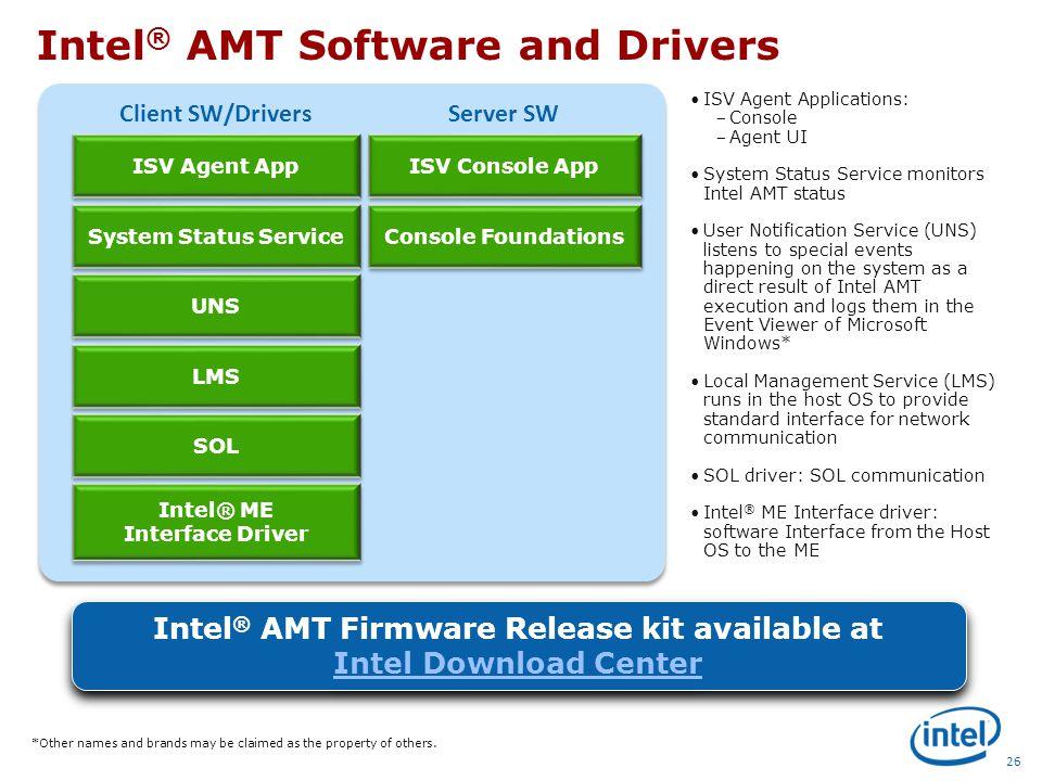 Intel Amt Sol Lms Driver Windows 10 - bertylthegreen