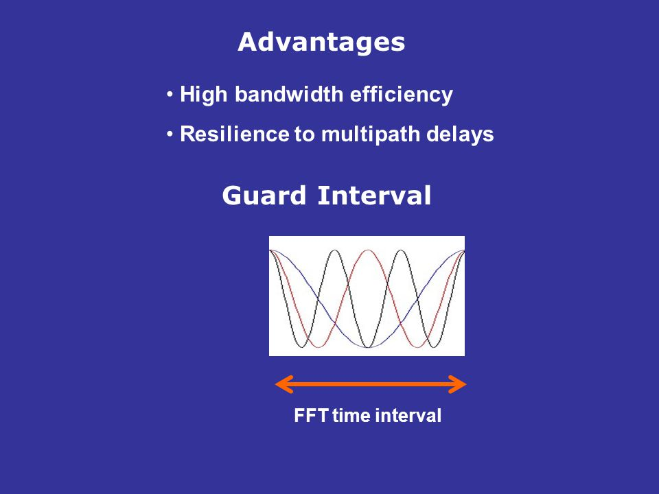 Advantages Guard Interval