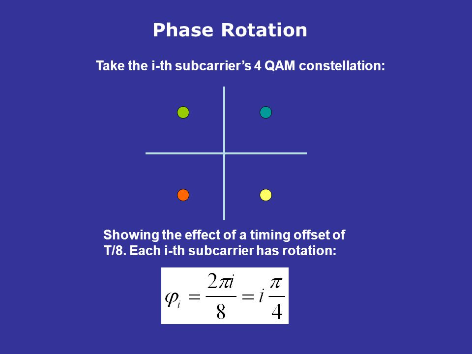 Phase Rotation Take the i-th subcarrier's 4 QAM constellation: