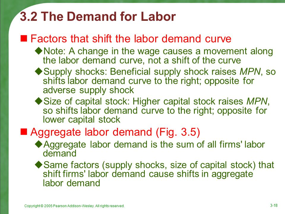 causes of shifts in labor demand Other things remaining the same, which of the following is likely to cause a left shift in the supply curve for labor a decrease in population if the demand for labor is unchanged, population growth will increase the supply of labor and increase the equilibrium wage.