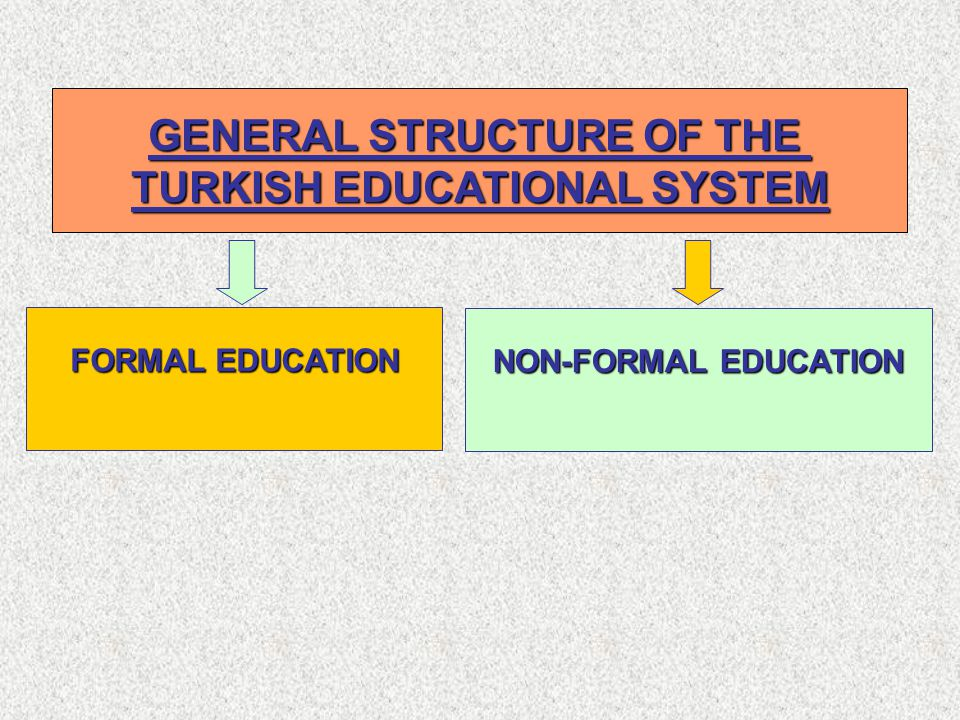 GENERAL STRUCTURE OF THE TURKISH EDUCATIONAL SYSTEM