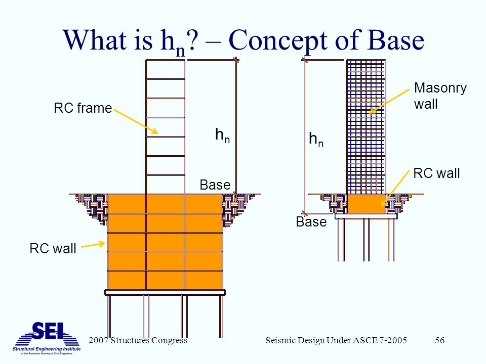 Concrete Wall Design Eurocode : Top best concrete walls design seismic calculations