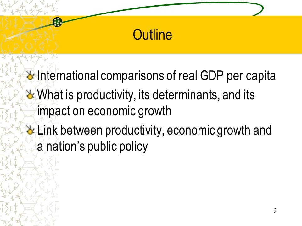 Outline International comparisons of real GDP per capita
