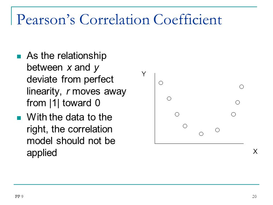 pearson's correlation coefficient Pearson's correlation coefficient is the test statistics that measures the statistical relationship, or association, between two continuous variables it is known as the best method of measuring the association between variables of interest because it is based on the method of covariance it .