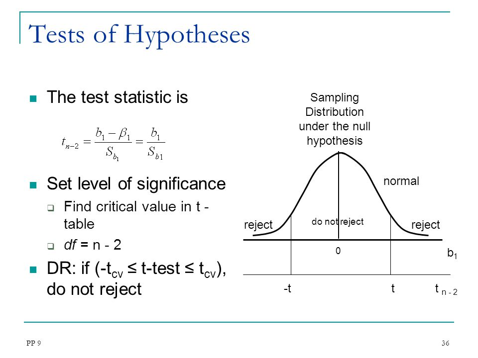 how to find distrubitoin when null hypothesis is true