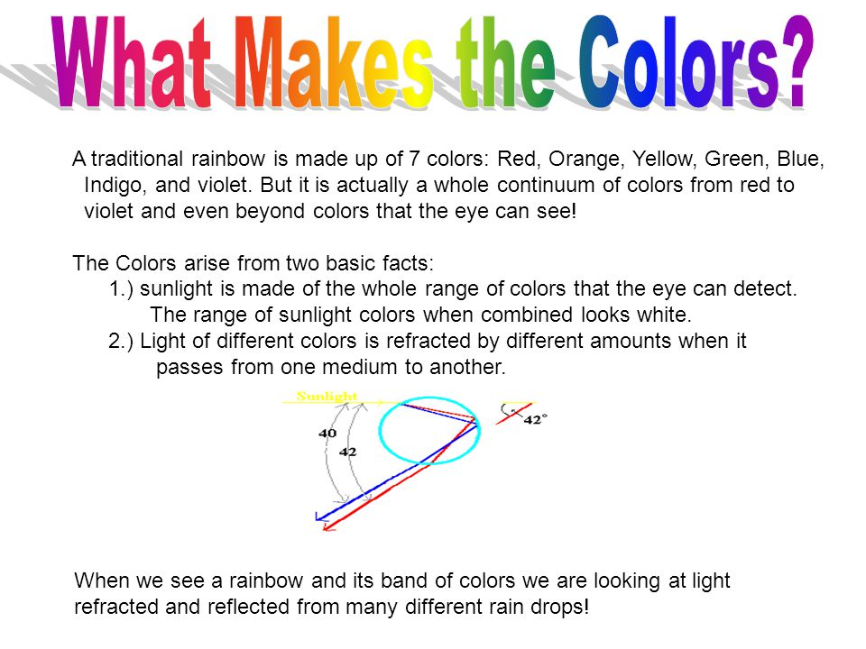 How do Rainbows Form?. - ppt video online download
