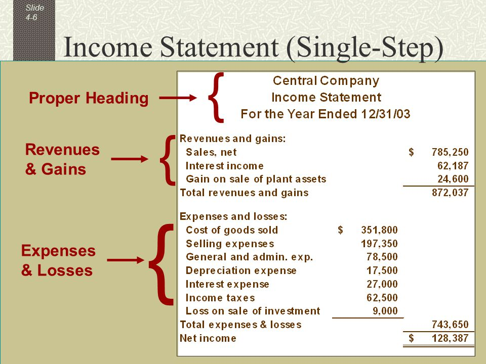 The Income Statement and Statement of Cash Flows - ppt ...