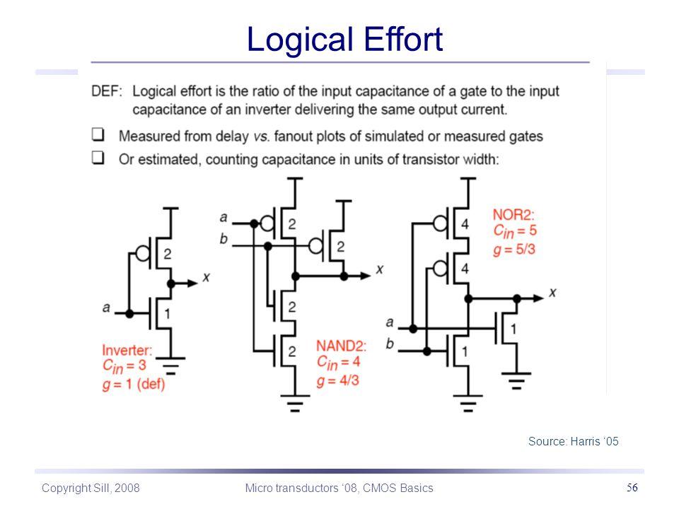 logic effort Iv 4 calculating the logical effort of gates 41 definitions of logical effort       42 grouping input signals         43 calculating logical effort.
