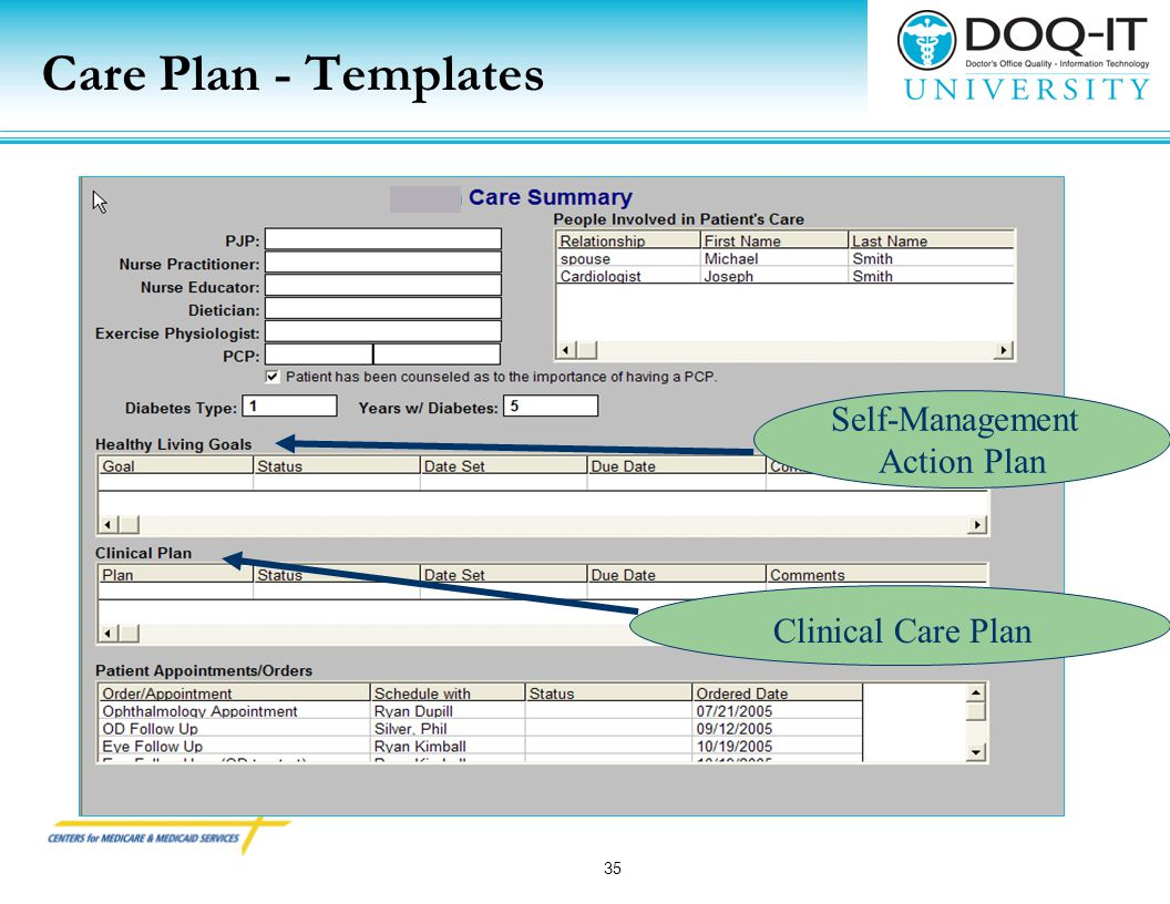 self care plan template - care management and clinical decision support the
