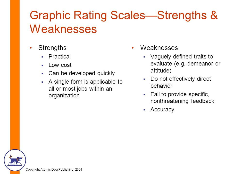 Graphic Rating Scales—Strengths & Weaknesses