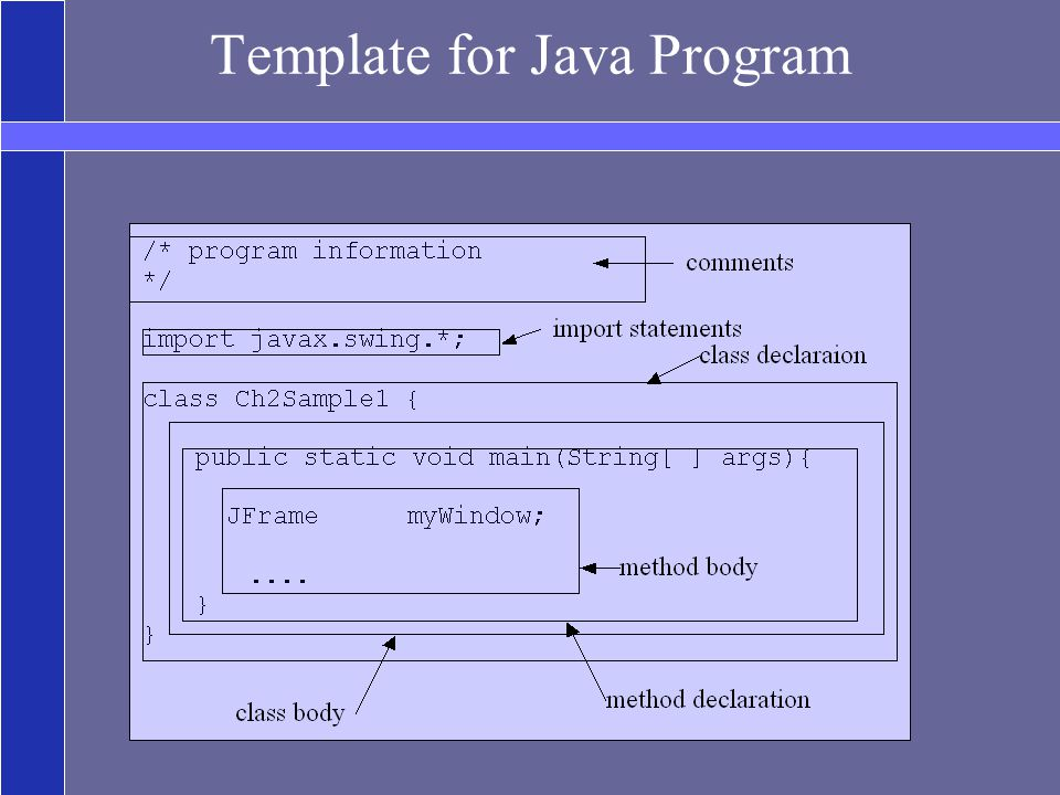 Getting started with java ppt download for What is template in java