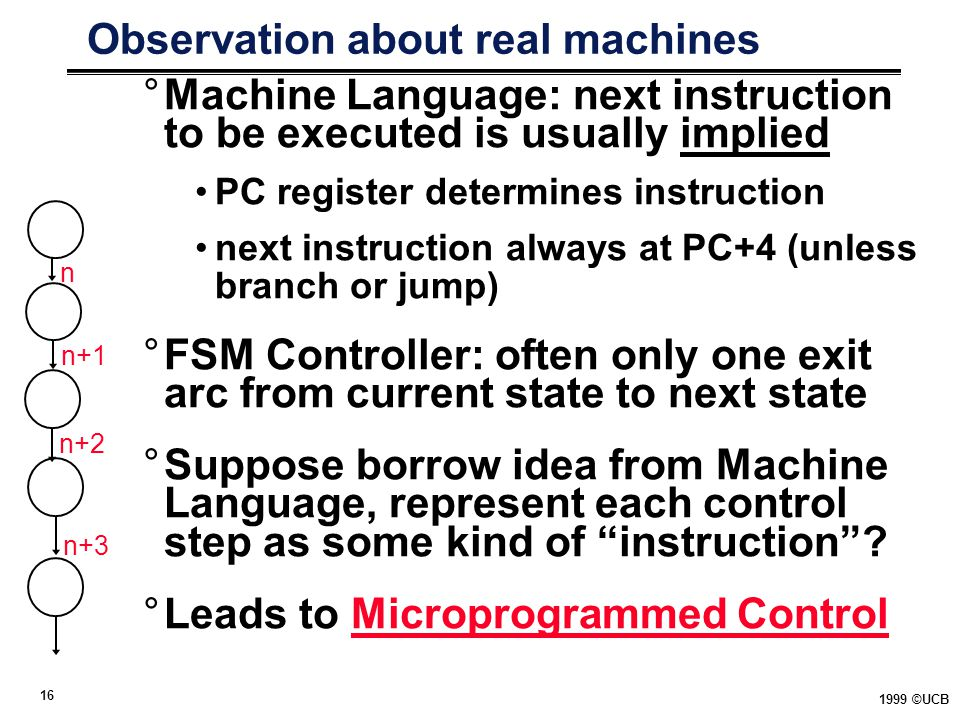 Observation about real machines