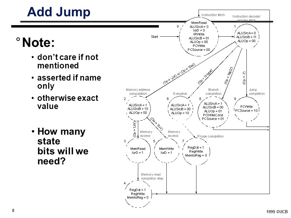 Add Jump Note: How many state bits will we need