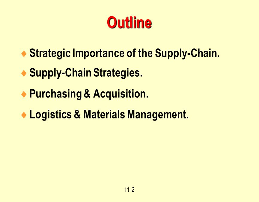 Outline Strategic Importance of the Supply-Chain.