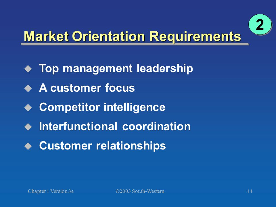 Market Orientation Requirements