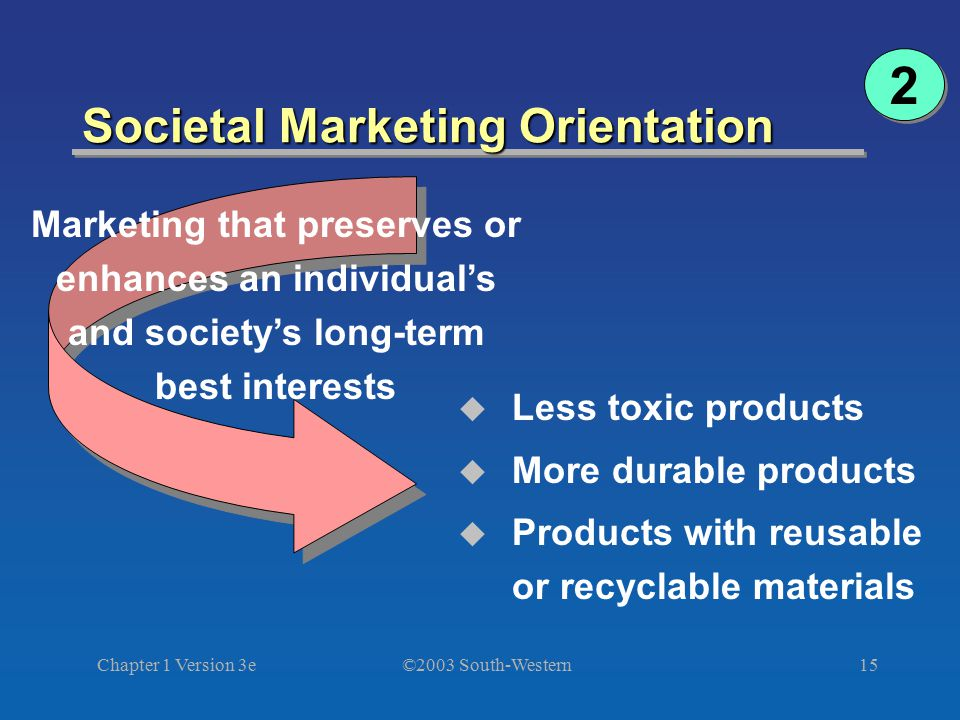 Societal Marketing Orientation
