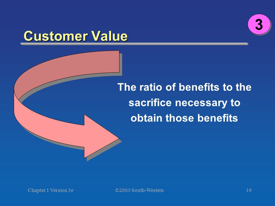 3 Customer Value. The ratio of benefits to the sacrifice necessary to obtain those benefits.