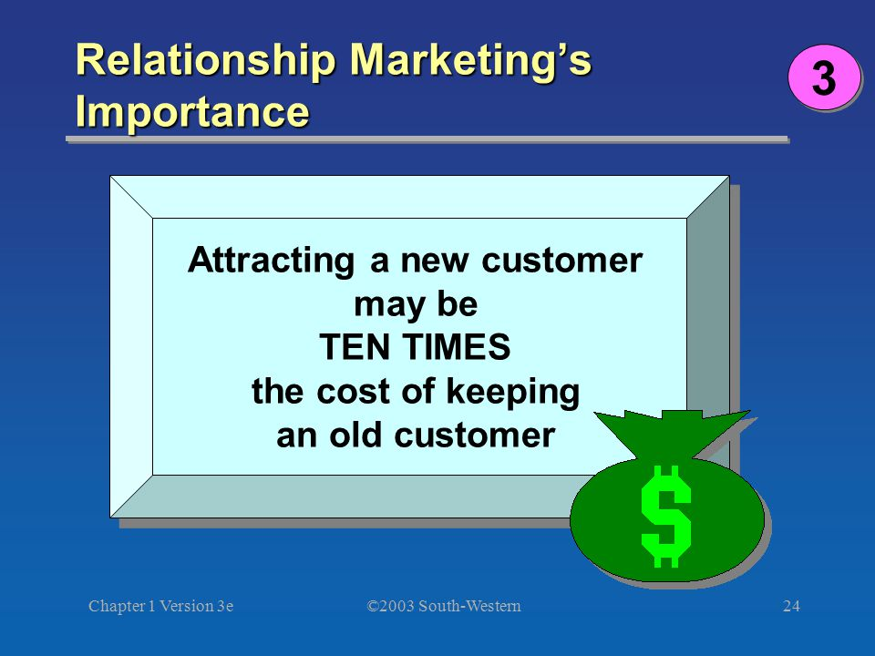 Relationship Marketing's Importance
