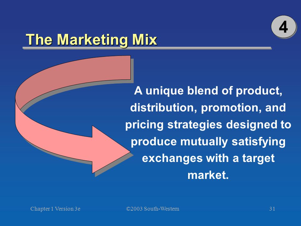 4 The Marketing Mix.