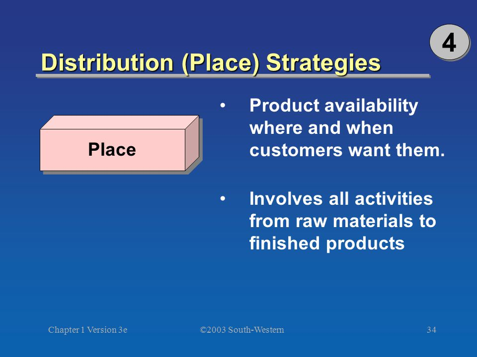 Distribution (Place) Strategies