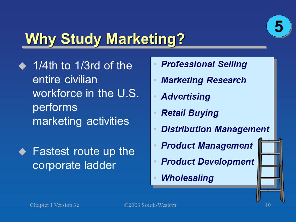 5 Why Study Marketing 1/4th to 1/3rd of the entire civilian workforce in the U.S. performs marketing activities.