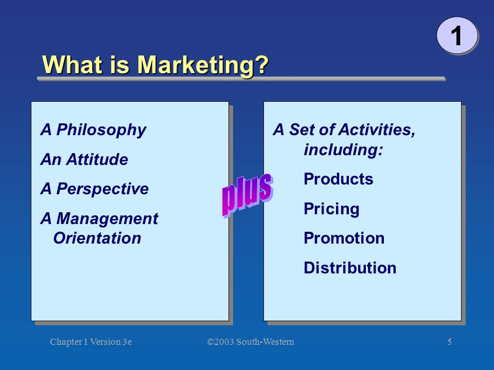 1 plus What is Marketing A Philosophy An Attitude A Perspective