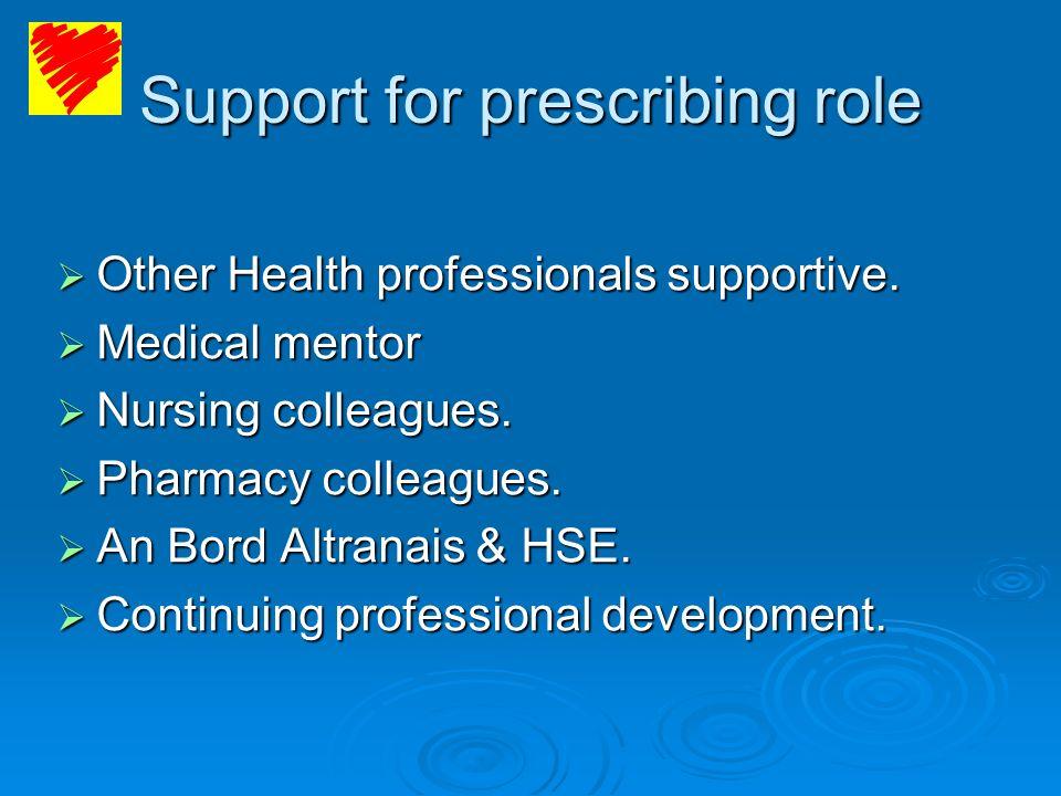 Support for prescribing role