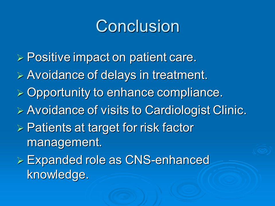 Conclusion Positive impact on patient care.