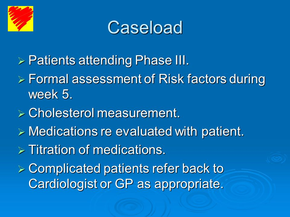 Caseload Patients attending Phase III.
