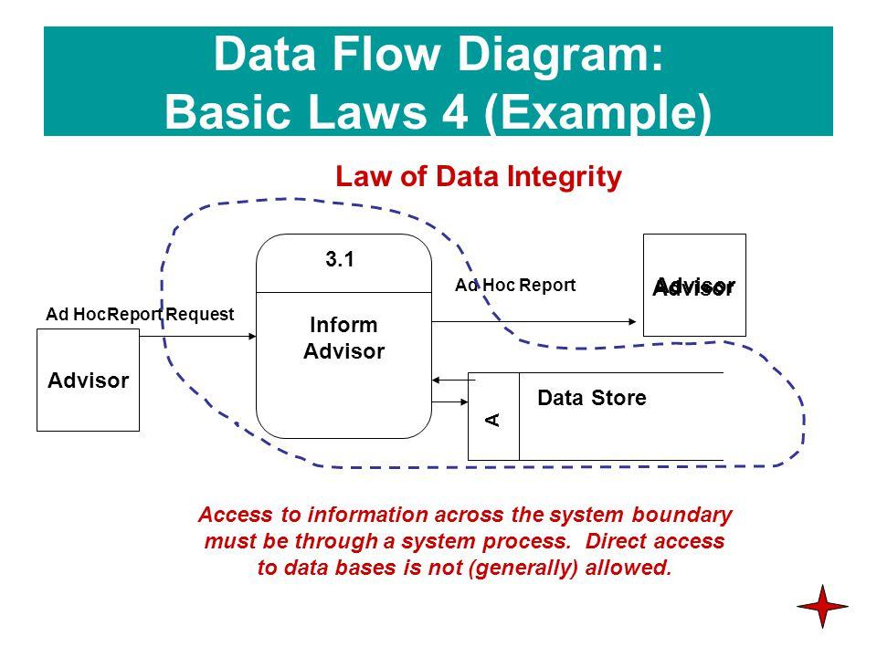 download Entwicklung ingenieurwissenschaftlicher Datenbankanwendungen: