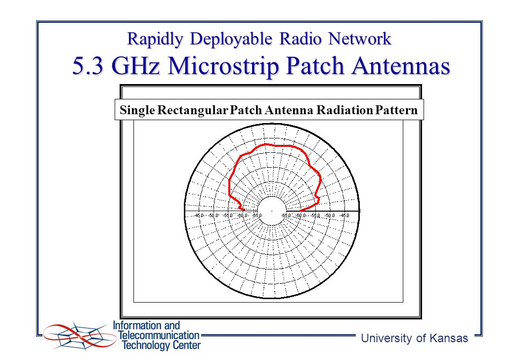 Stacked Patch Antenna Thesis – 323307
