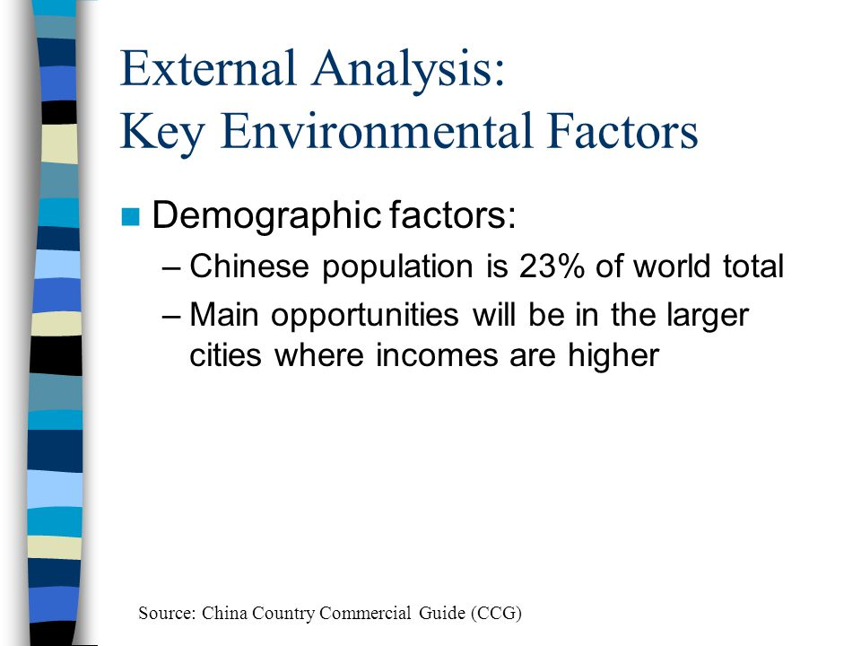an analysis of external world Internal and external factors executive summary walt disney is a developer, producer and worldwide distributor of feature films and television programs, cable network programming and.