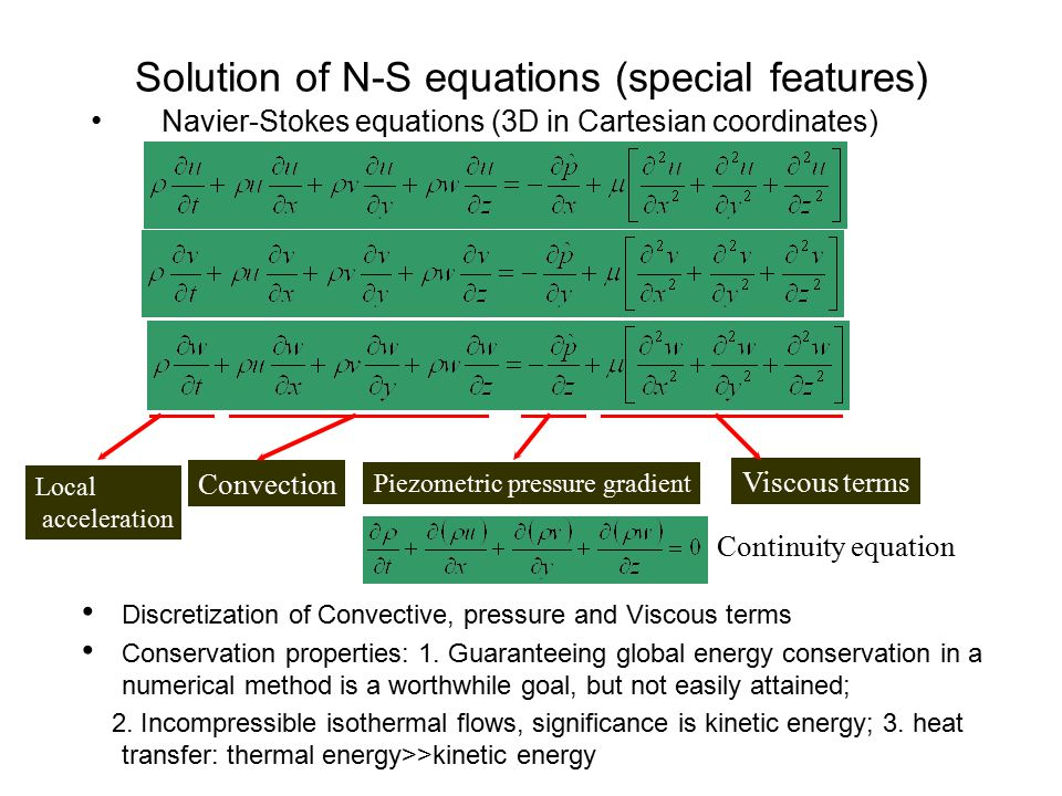 solution of 2 d incompressible navier stokes 229 numerical fluid mechanics pfjl lecture 26, 2 today (lecture 26): navier-stokes equations and intro to finite elements •solution of the navier-stokes equations.