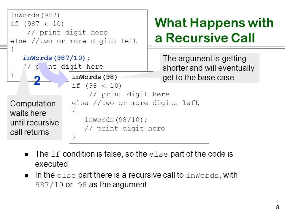 What Happens with a Recursive Call