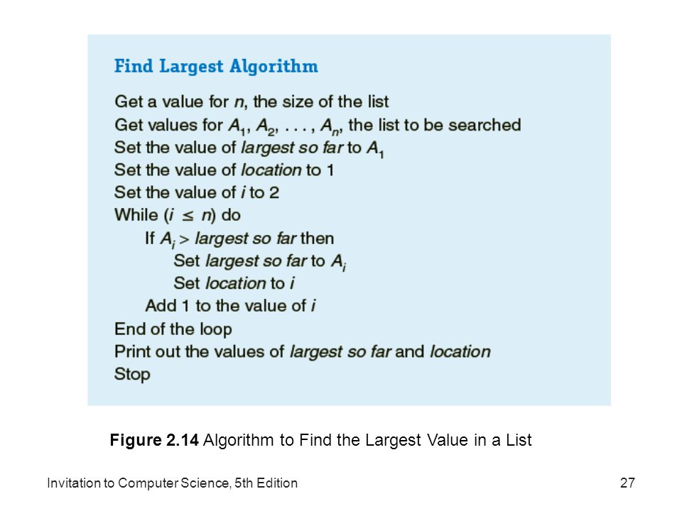 Figure 2.14 Algorithm to Find the Largest Value in a List