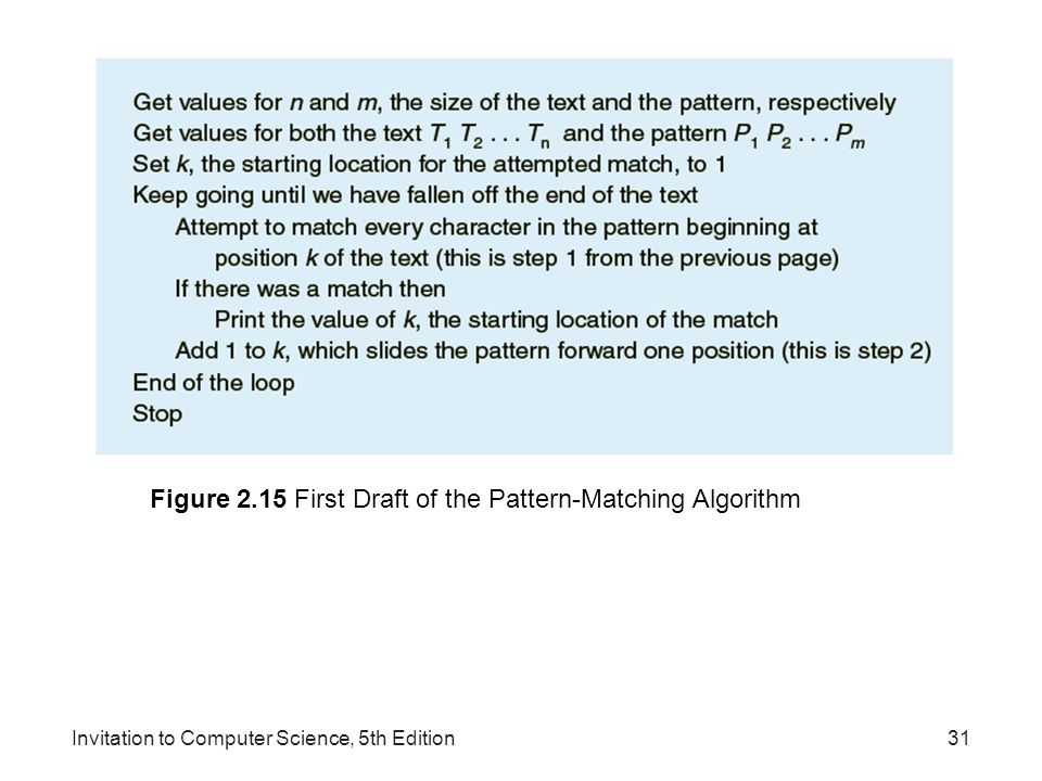 Figure 2.15 First Draft of the Pattern-Matching Algorithm