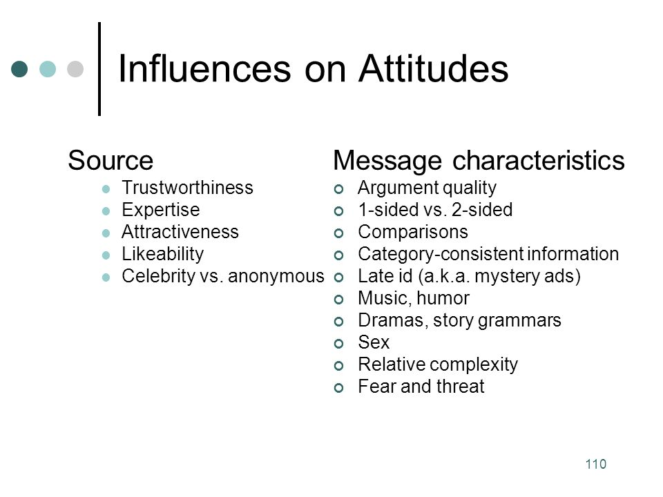 Influences on Attitudes
