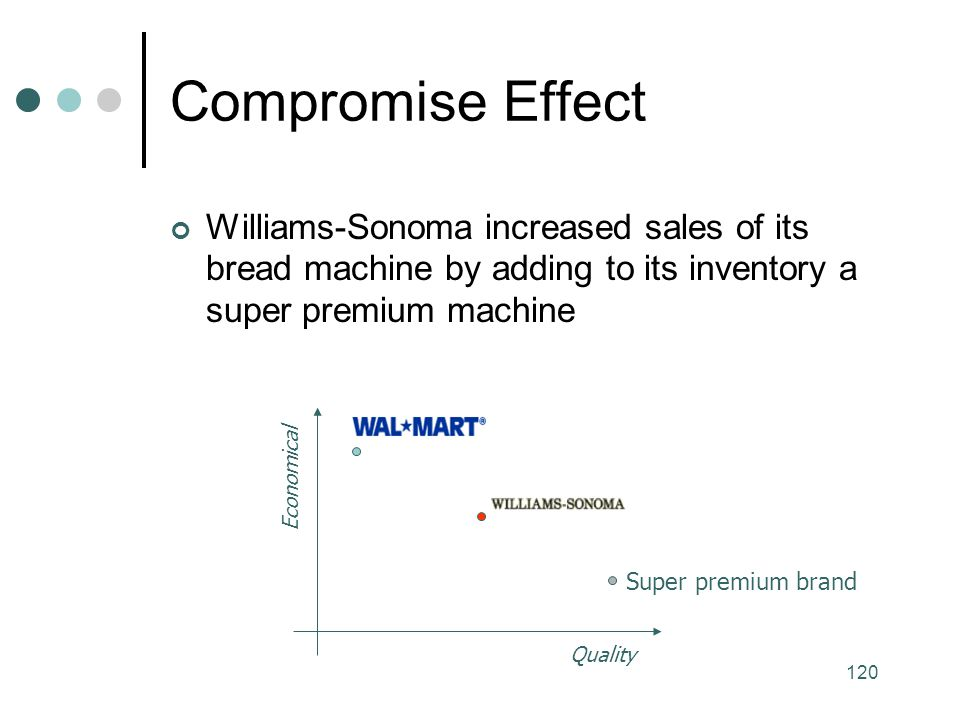 Compromise Effect Williams-Sonoma increased sales of its bread machine by adding to its inventory a super premium machine.