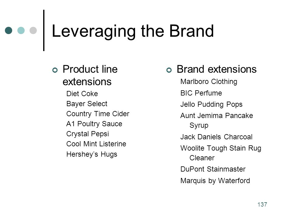 Leveraging the Brand Product line extensions Brand extensions