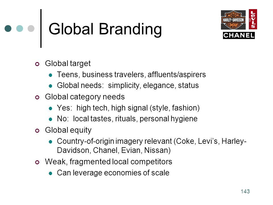 Global Branding Global target Global category needs Global equity