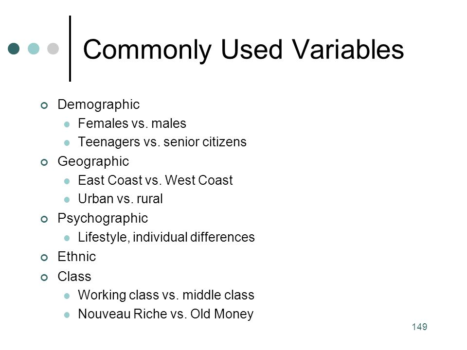 Commonly Used Variables