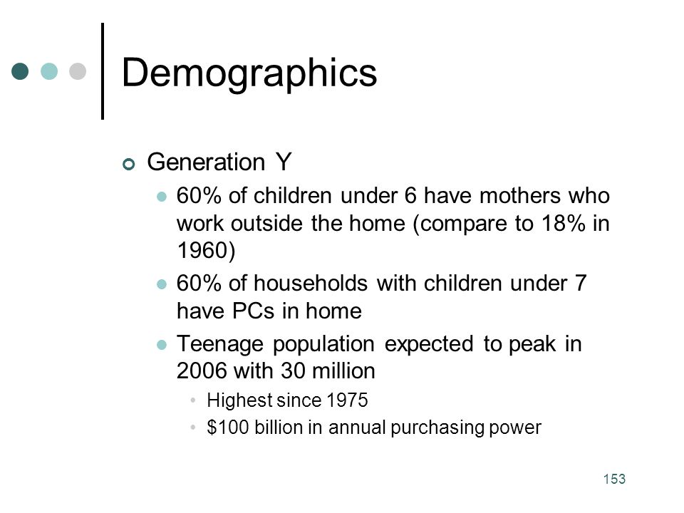 Demographics Generation Y