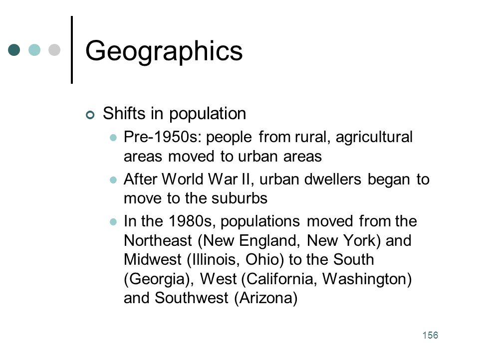 Geographics Shifts in population