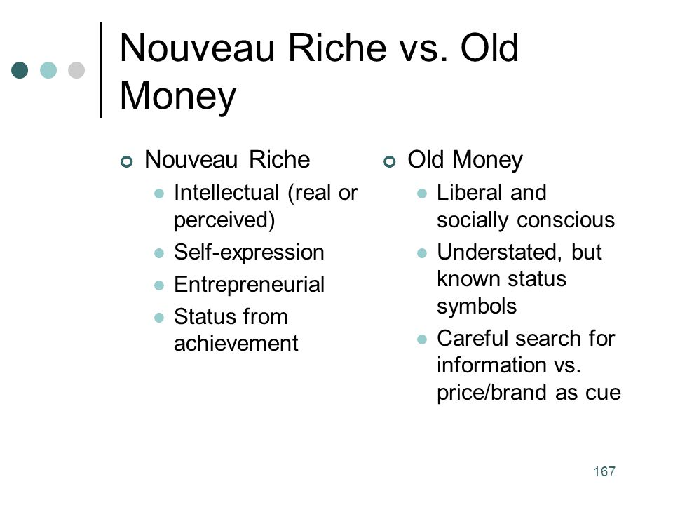 Nouveau Riche vs. Old Money